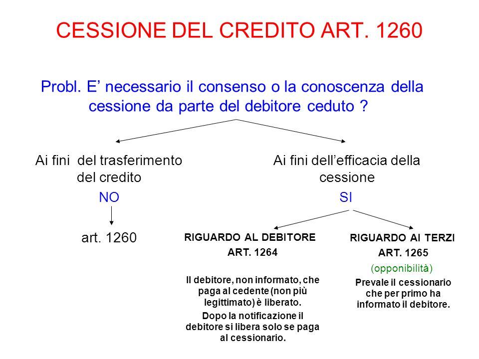 CESSIONE DEL CREDITO ART. 1260 Probl. E necessario il consenso o la conoscenza della cessione da parte del debitore ceduto ? Ai fini dellefficacia del