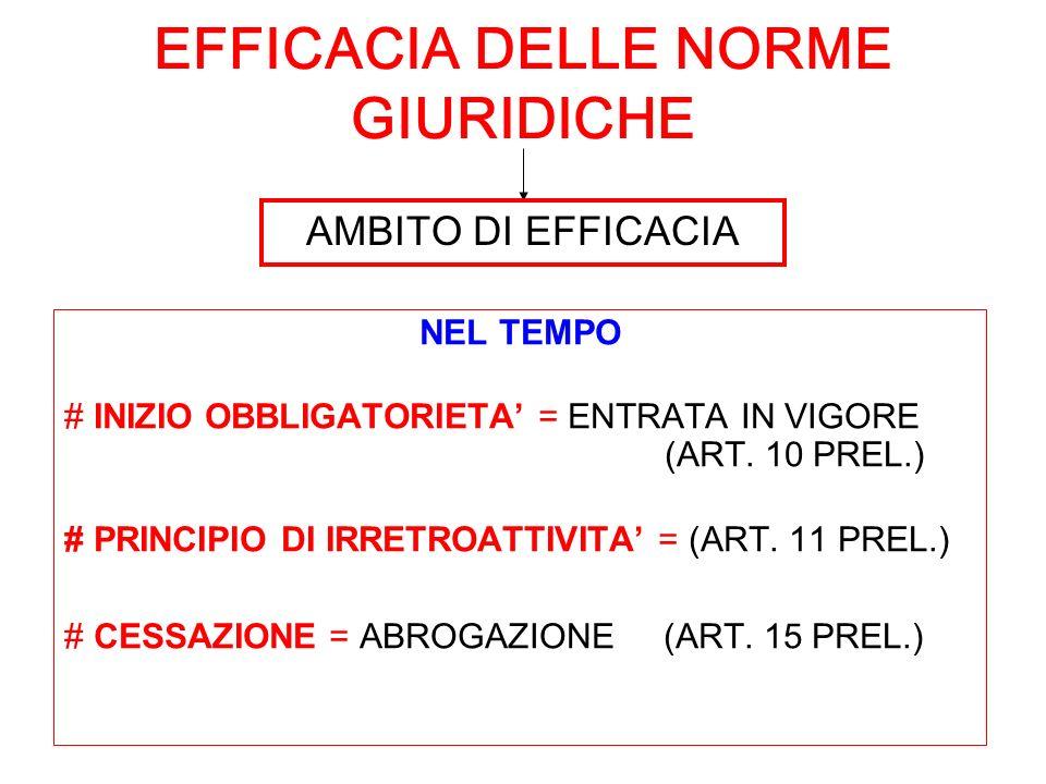 EFFICACIA DELLE NORME GIURIDICHE NEL TEMPO # INIZIO OBBLIGATORIETA = ENTRATA IN VIGORE (ART. 10 PREL.) # PRINCIPIO DI IRRETROATTIVITA = (ART. 11 PREL.