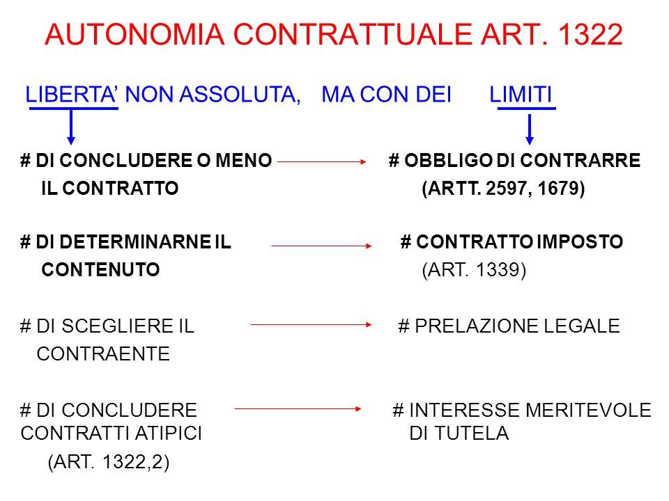 AUTONOMIA CONTRATTUALE ART. 1322 LIBERTA NON ASSOLUTA, MA CON DEI LIMITI # DI CONCLUDERE O MENO # OBBLIGO DI CONTRARRE IL CONTRATTO(ARTT. 2597, 1679)