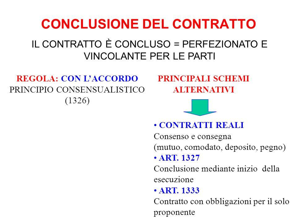 CONCLUSIONE DEL CONTRATTO IL CONTRATTO È CONCLUSO = PERFEZIONATO E VINCOLANTE PER LE PARTI PRINCIPALI SCHEMI ALTERNATIVI REGOLA: CON LACCORDO PRINCIPI