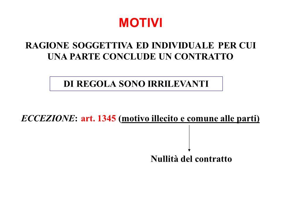 MOTIVI RAGIONE SOGGETTIVA ED INDIVIDUALE PER CUI UNA PARTE CONCLUDE UN CONTRATTO DI REGOLA SONO IRRILEVANTI Nullità del contratto ECCEZIONE: art. 1345