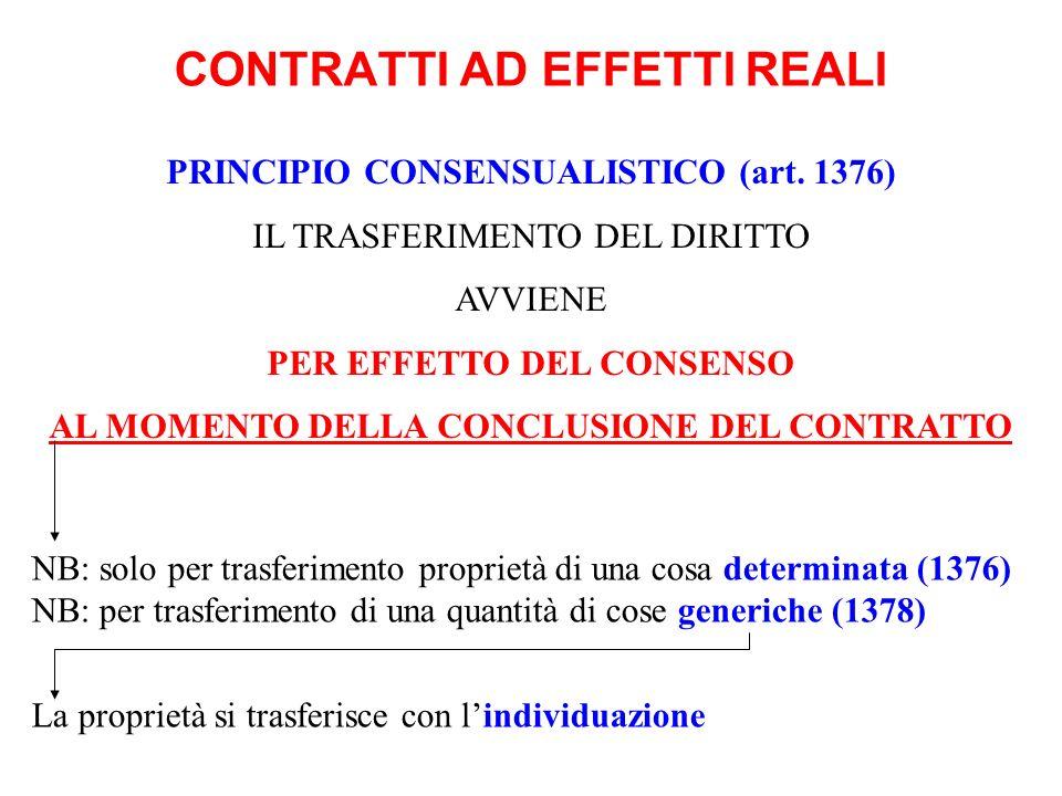 CONTRATTI AD EFFETTI REALI PRINCIPIO CONSENSUALISTICO (art. 1376) IL TRASFERIMENTO DEL DIRITTO AVVIENE PER EFFETTO DEL CONSENSO AL MOMENTO DELLA CONCL