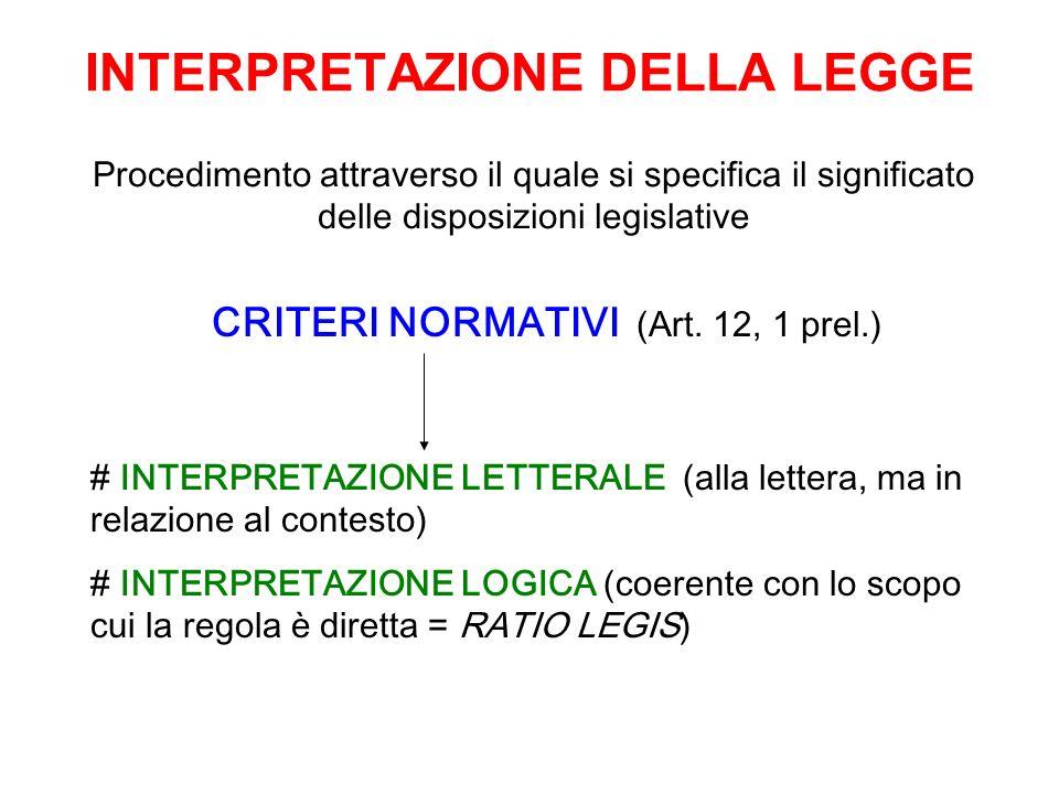 INTERPRETAZIONE DELLA LEGGE Procedimento attraverso il quale si specifica il significato delle disposizioni legislative CRITERI NORMATIVI (Art. 12, 1