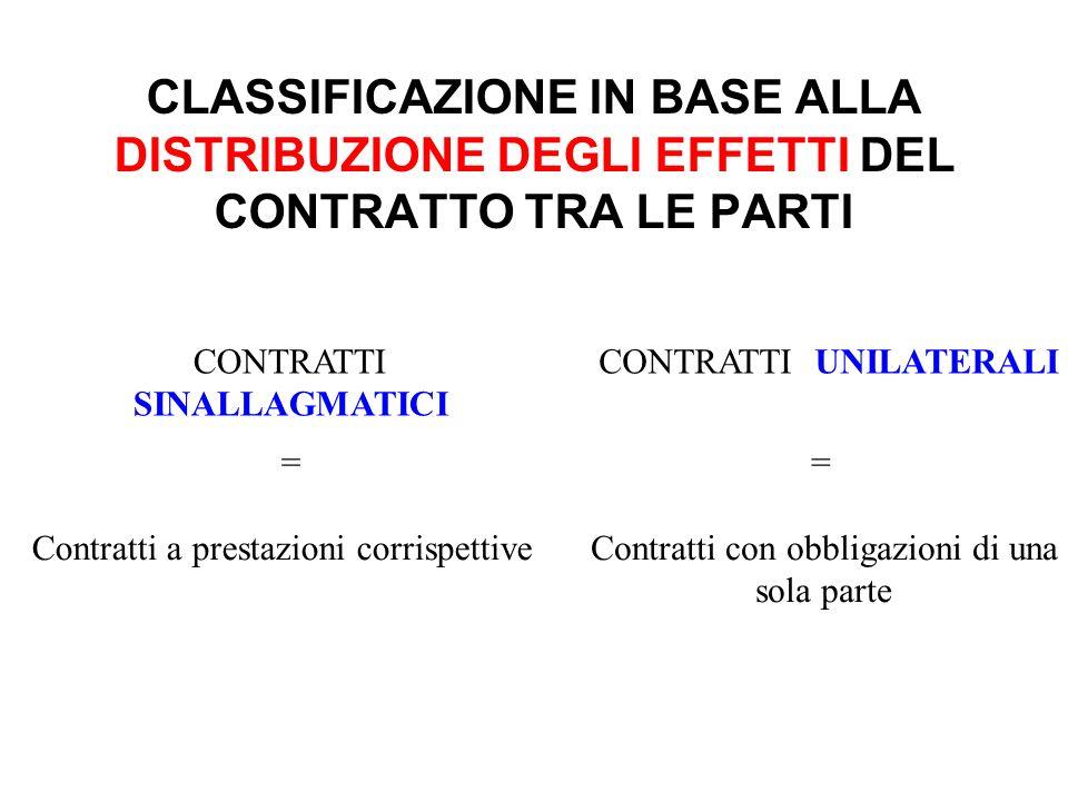 CLASSIFICAZIONE IN BASE ALLA DISTRIBUZIONE DEGLI EFFETTI DEL CONTRATTO TRA LE PARTI CONTRATTI SINALLAGMATICI CONTRATTI UNILATERALI = Contratti a prest