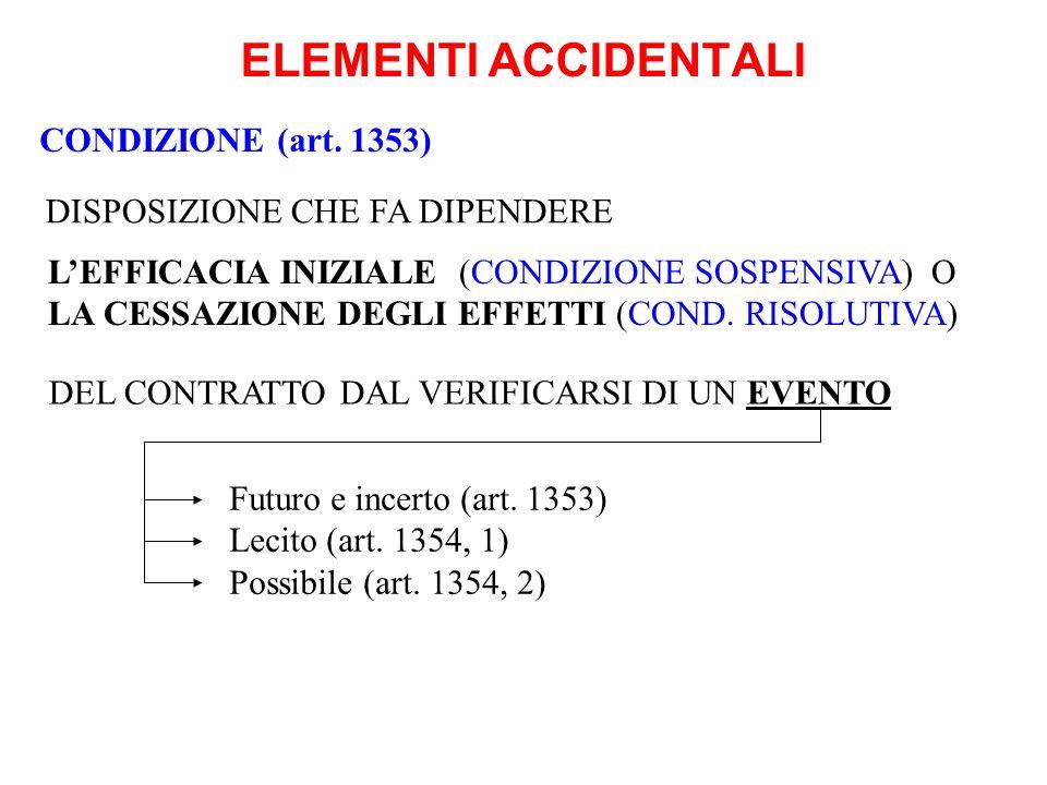ELEMENTI ACCIDENTALI CONDIZIONE (art. 1353) DISPOSIZIONE CHE FA DIPENDERE LEFFICACIA INIZIALE (CONDIZIONE SOSPENSIVA) O LA CESSAZIONE DEGLI EFFETTI (C