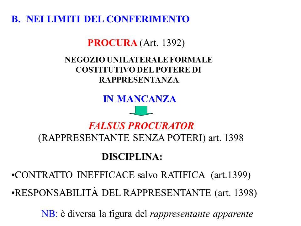 DISCIPLINA: CONTRATTO INEFFICACE salvo RATIFICA (art.1399) RESPONSABILITÀ DEL RAPPRESENTANTE (art. 1398) B.NEI LIMITI DEL CONFERIMENTO IN MANCANZA PRO
