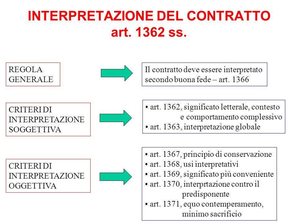 INTERPRETAZIONE DEL CONTRATTO art. 1362 ss. REGOLA GENERALE CRITERI DI INTERPRETAZIONE SOGGETTIVA Il contratto deve essere interpretato secondo buona