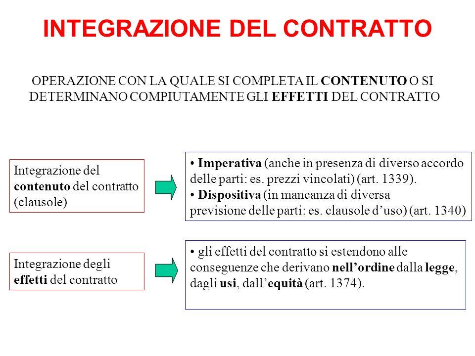INTEGRAZIONE DEL CONTRATTO Integrazione del contenuto del contratto (clausole) OPERAZIONE CON LA QUALE SI COMPLETA IL CONTENUTO O SI DETERMINANO COMPI
