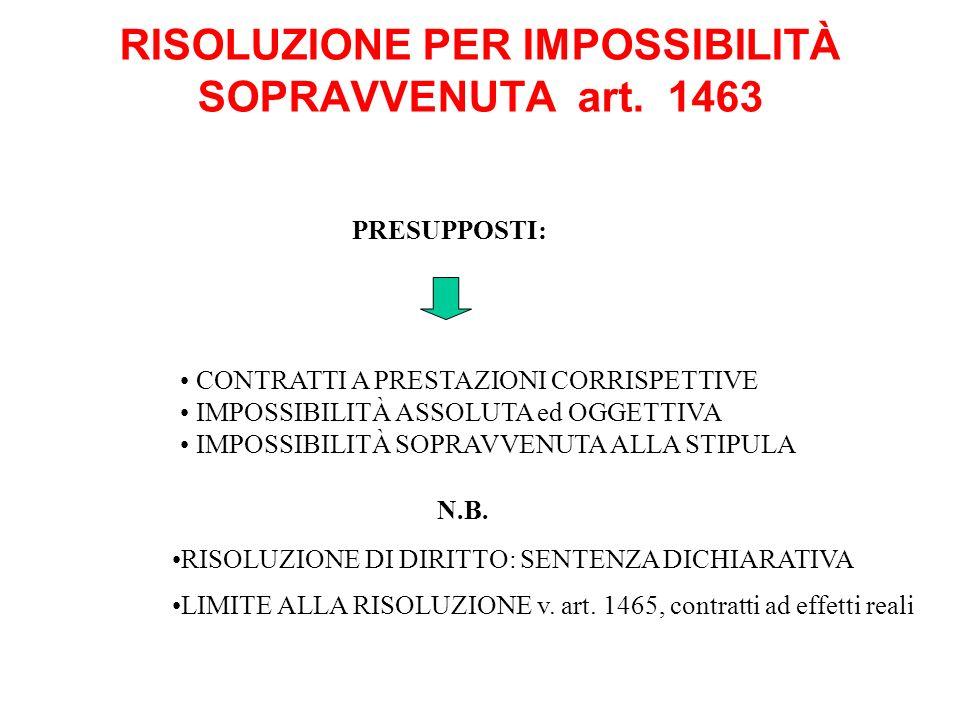 RISOLUZIONE PER IMPOSSIBILITÀ SOPRAVVENUTA art. 1463 PRESUPPOSTI: CONTRATTI A PRESTAZIONI CORRISPETTIVE IMPOSSIBILITÀ ASSOLUTA ed OGGETTIVA IMPOSSIBIL