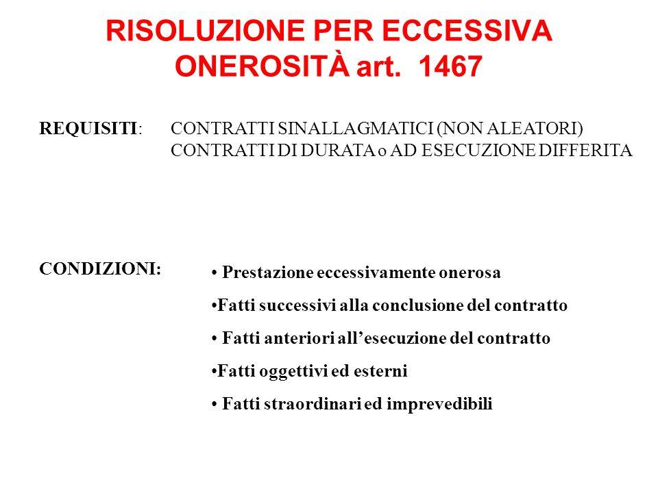 RISOLUZIONE PER ECCESSIVA ONEROSITÀ art. 1467 CONDIZIONI: Prestazione eccessivamente onerosa Fatti successivi alla conclusione del contratto Fatti ant