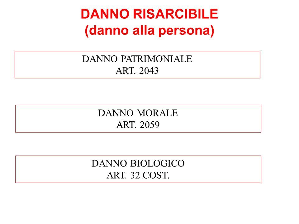 DANNO RISARCIBILE (danno alla persona) DANNO PATRIMONIALE ART. 2043 DANNO MORALE ART. 2059 DANNO BIOLOGICO ART. 32 COST.