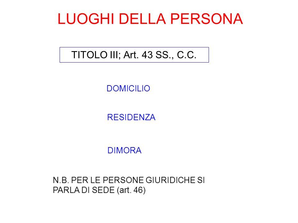 LUOGHI DELLA PERSONA DOMICILIO TITOLO III; Art. 43 SS., C.C. RESIDENZA DIMORA N.B. PER LE PERSONE GIURIDICHE SI PARLA DI SEDE (art. 46)