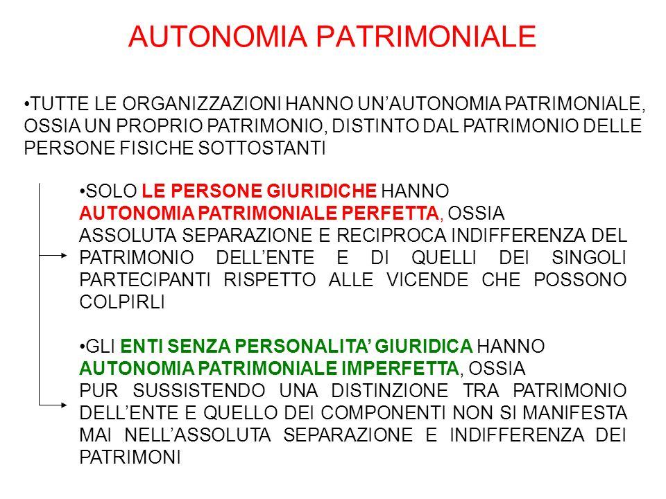 AUTONOMIA PATRIMONIALE TUTTE LE ORGANIZZAZIONI HANNO UNAUTONOMIA PATRIMONIALE, OSSIA UN PROPRIO PATRIMONIO, DISTINTO DAL PATRIMONIO DELLE PERSONE FISI