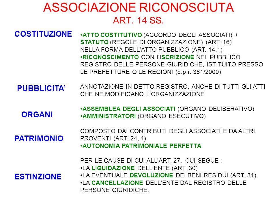 ASSOCIAZIONE RICONOSCIUTA ART. 14 SS. COSTITUZIONE ATTO COSTITUTIVO (ACCORDO DEGLI ASSOCIATI) + STATUTO (REGOLE DI ORGANIZZAZIONE) (ART. 16) NELLA FOR