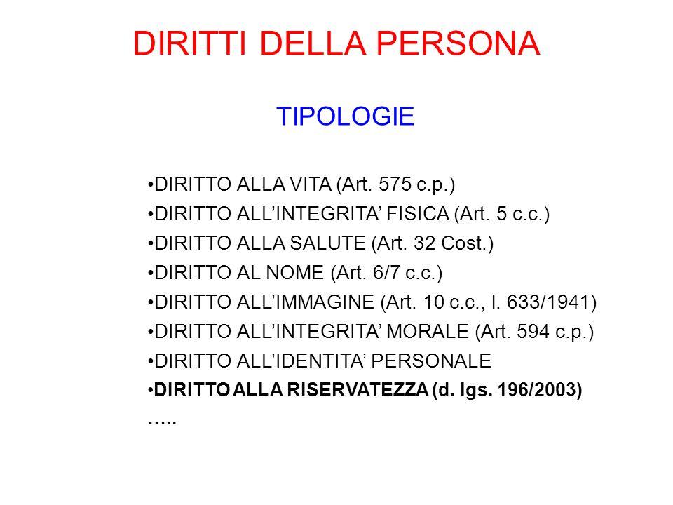 DIRITTI DELLA PERSONA DIRITTO ALLA VITA (Art. 575 c.p.) DIRITTO ALLINTEGRITA FISICA (Art. 5 c.c.) DIRITTO ALLA SALUTE (Art. 32 Cost.) DIRITTO AL NOME