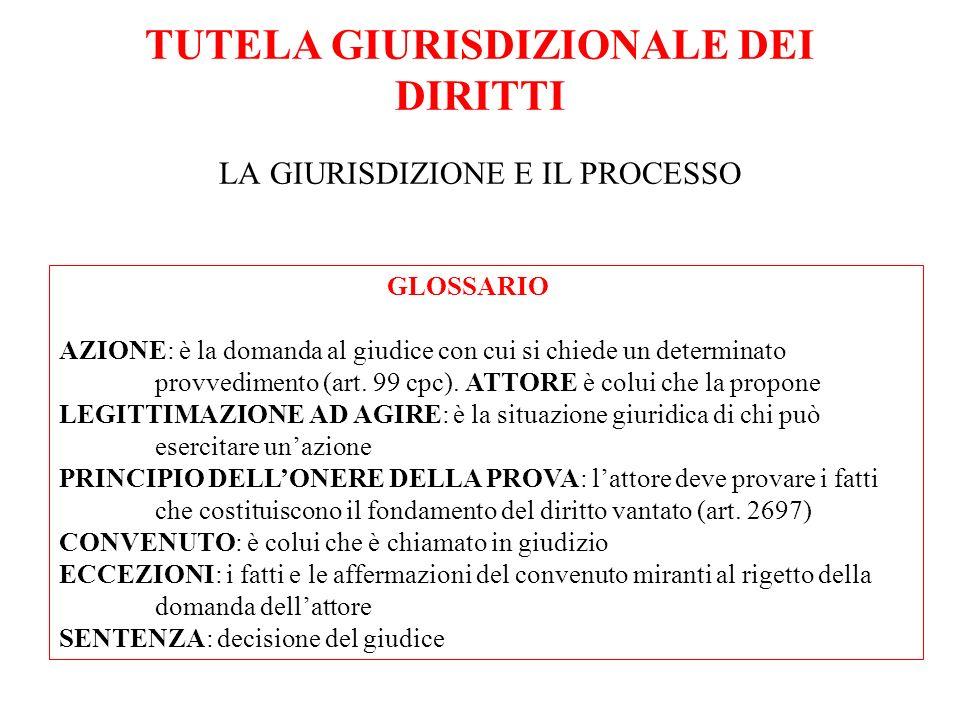 TUTELA GIURISDIZIONALE DEI DIRITTI LA GIURISDIZIONE E IL PROCESSO GLOSSARIO AZIONE: è la domanda al giudice con cui si chiede un determinato provvedim