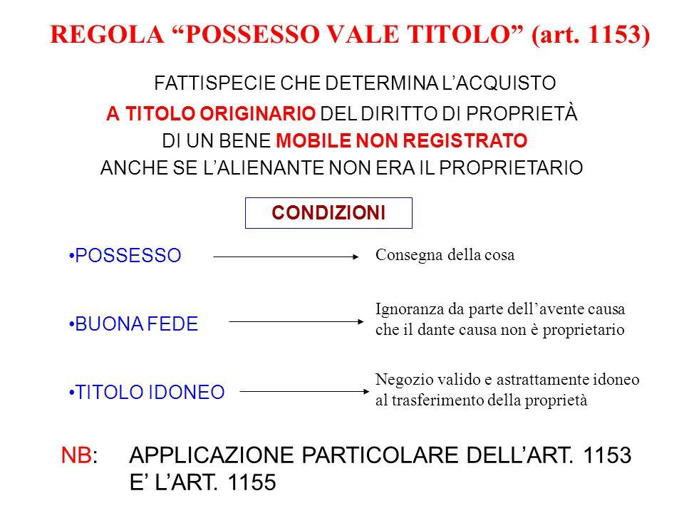 REGOLA POSSESSO VALE TITOLO (art. 1153) FATTISPECIE CHE DETERMINA LACQUISTO A TITOLO ORIGINARIO DEL DIRITTO DI PROPRIETÀ DI UN BENE MOBILE NON REGISTR