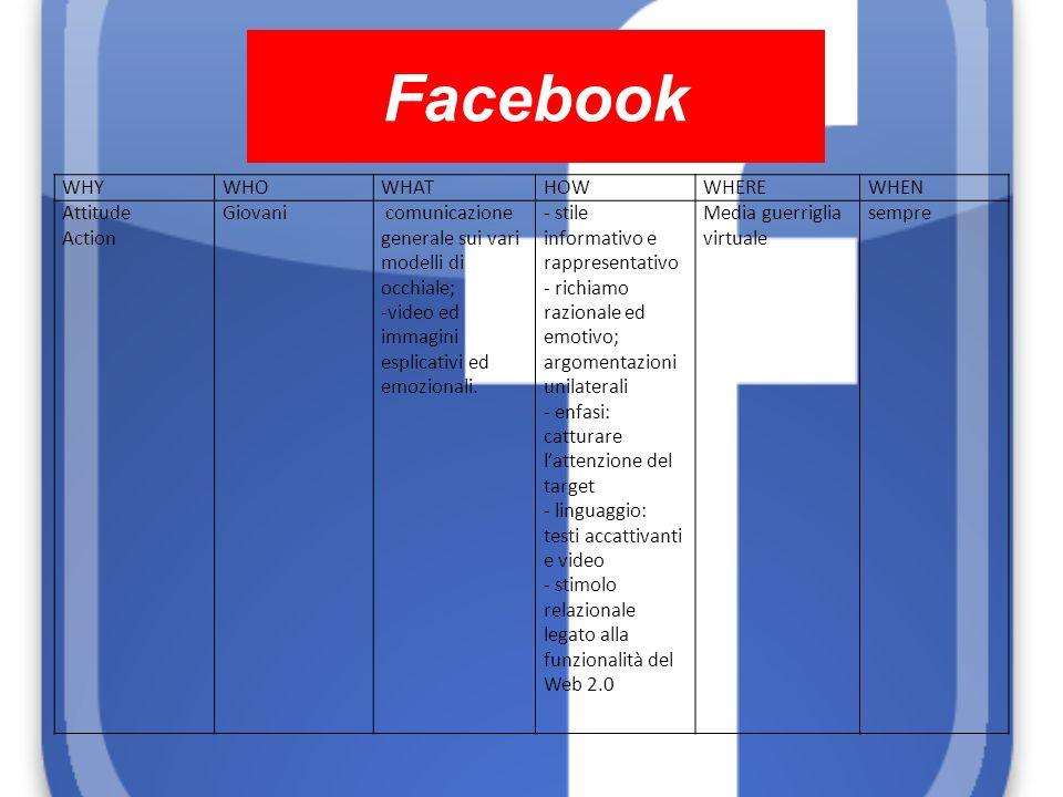 Facebook WHYWHOWHATHOWWHEREWHEN Attitude Action Giovani comunicazione generale sui vari modelli di occhiale; -video ed immagini esplicativi ed emozion