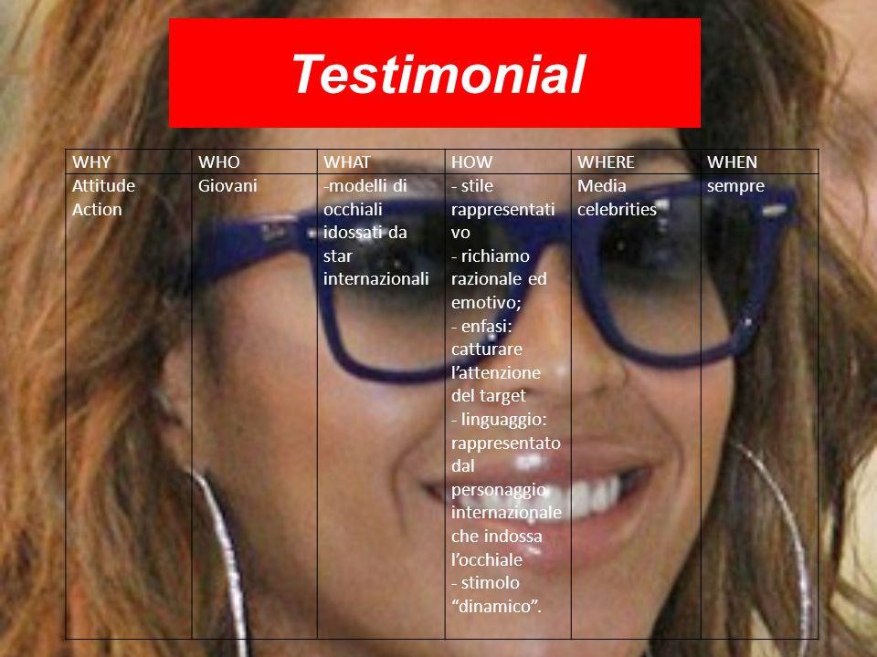 Testimonial WHYWHOWHATHOWWHEREWHEN Attitude Action Giovani-modelli di occhiali idossati da star internazionali - stile rappresentati vo - richiamo raz