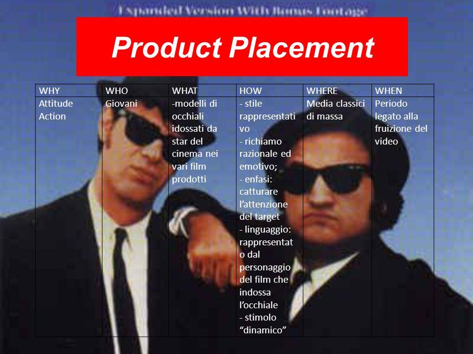 Product Placement WHYWHOWHATHOWWHEREWHEN Attitude Action Giovani-modelli di occhiali idossati da star del cinema nei vari film prodotti - stile rappre