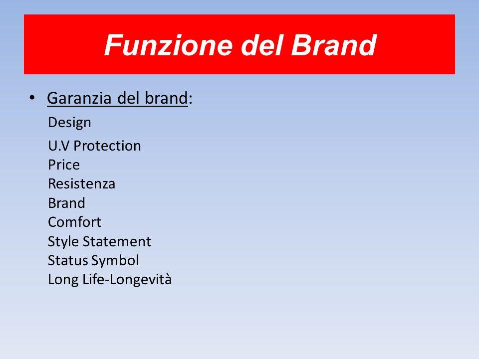 Funzione del Brand Garanzia del brand: Design U.V Protection Price Resistenza Brand Comfort Style Statement Status Symbol Long Life-Longevità