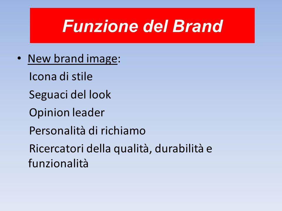 Funzione del Brand New brand image: Icona di stile Seguaci del look Opinion leader Personalità di richiamo Ricercatori della qualità, durabilità e fun