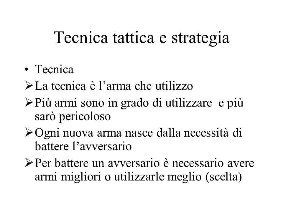 Tecnica Tattica e Strategia Posso dire che tecnica e tattica sono solo due punti dello stesso punto di osservazione di uno stesso fenomeno Non posso d