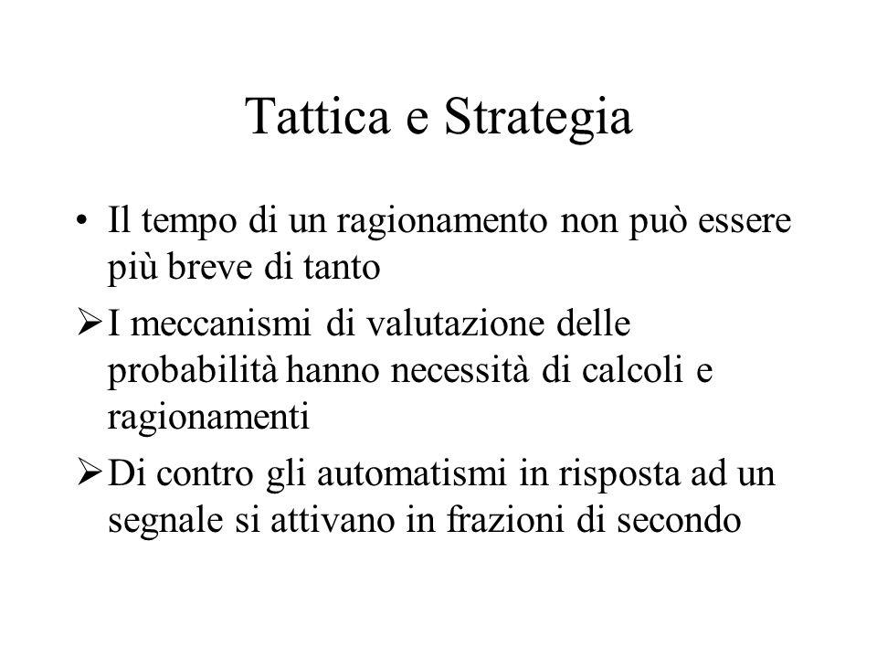 Tattica e Strategia Il tempo di intervento è vitale Alcune decisioni devono essere prese nello stesso tempo in cui si rivela il problema(tattica) Ques