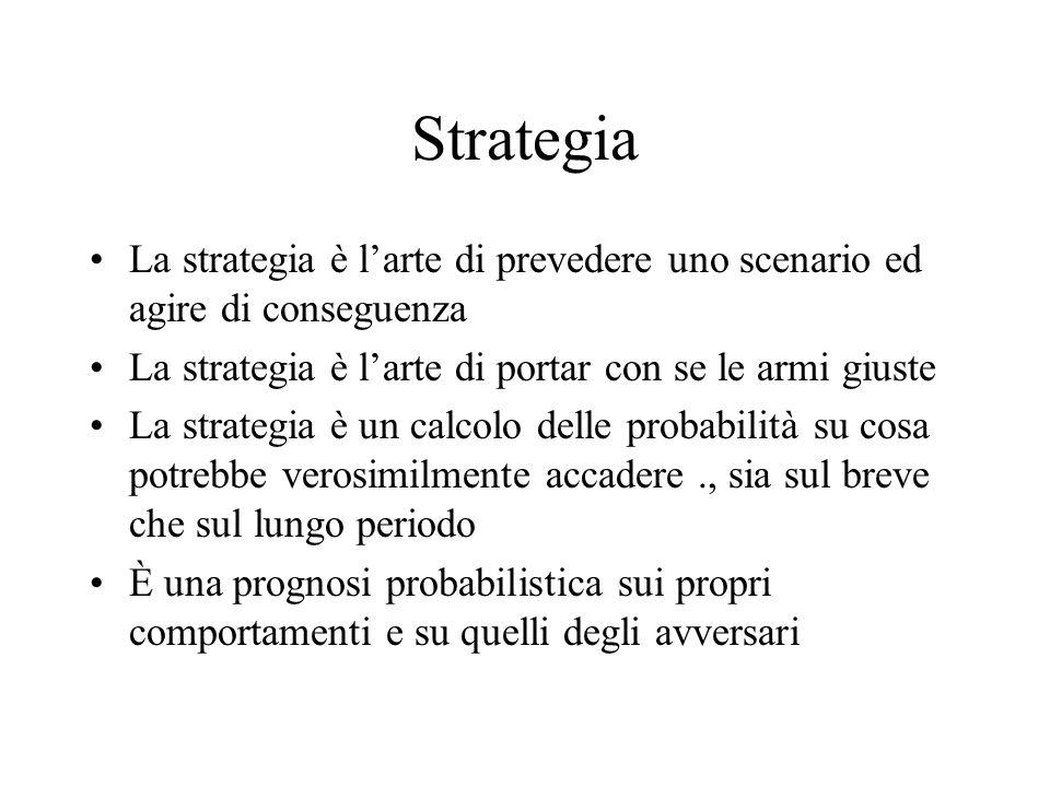 Tattica e Strategia Il tempo di un ragionamento non può essere più breve di tanto I meccanismi di valutazione delle probabilità hanno necessità di cal