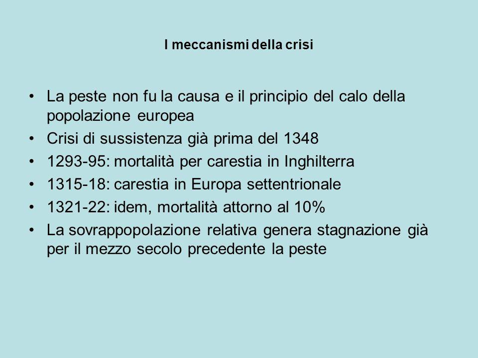 I meccanismi della crisi La peste non fu la causa e il principio del calo della popolazione europea Crisi di sussistenza già prima del 1348 1293-95: m