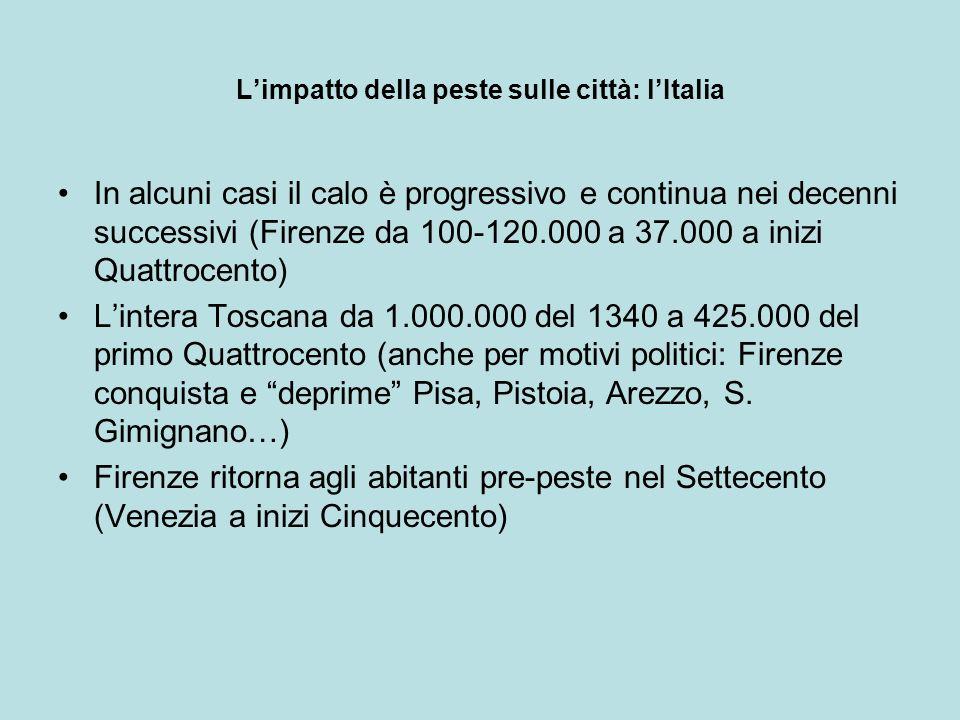 Limpatto della peste sulle città: lItalia In alcuni casi il calo è progressivo e continua nei decenni successivi (Firenze da 100-120.000 a 37.000 a in