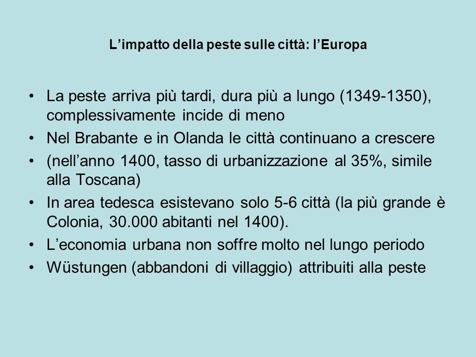 Limpatto della peste sulle città: lEuropa La peste arriva più tardi, dura più a lungo (1349-1350), complessivamente incide di meno Nel Brabante e in O