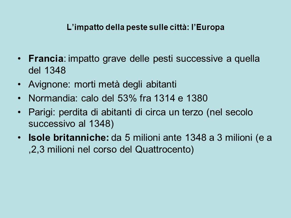 Limpatto della peste sulle città: lEuropa Francia: impatto grave delle pesti successive a quella del 1348 Avignone: morti metà degli abitanti Normandi