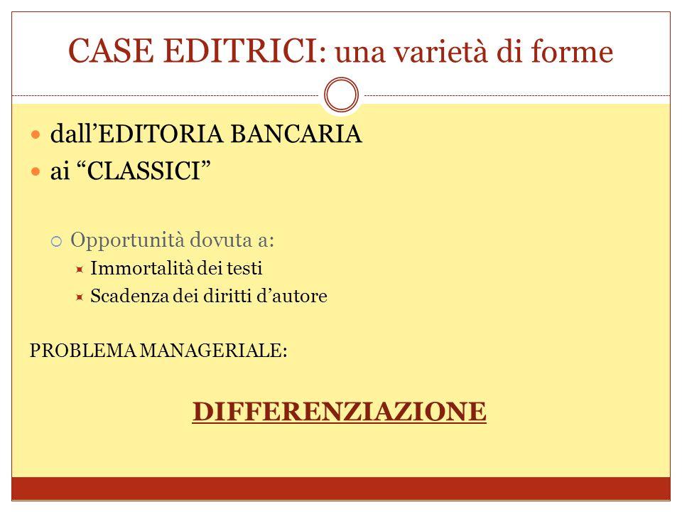 CASE EDITRICI : una varietà di forme dallEDITORIA BANCARIA ai CLASSICI Opportunità dovuta a: Immortalità dei testi Scadenza dei diritti dautore PROBLE