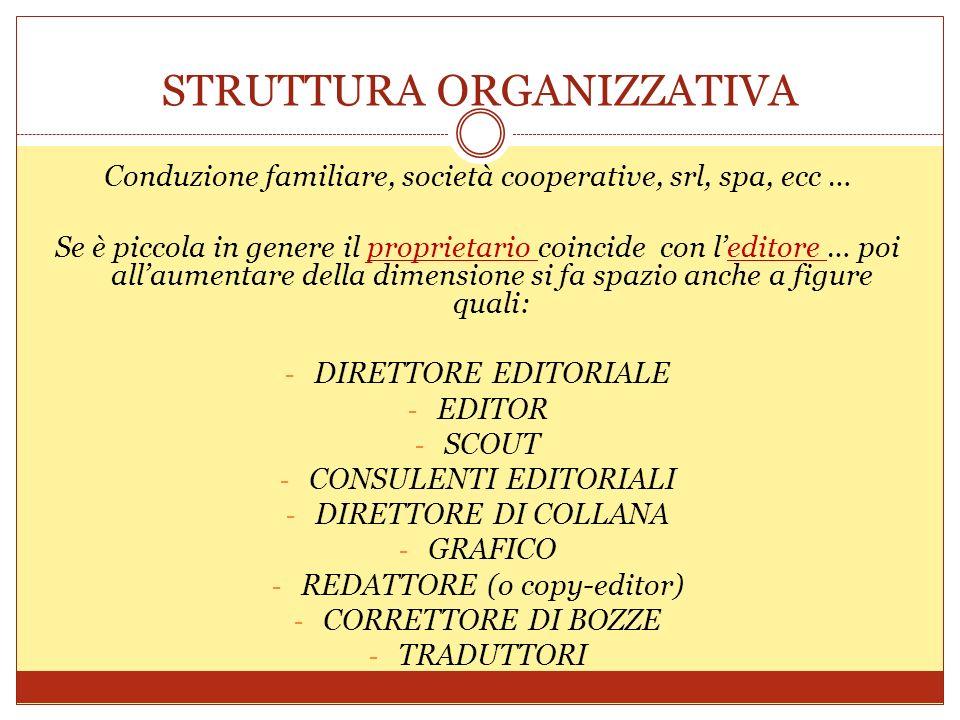 STRUTTURA ORGANIZZATIVA Conduzione familiare, società cooperative, srl, spa, ecc … Se è piccola in genere il proprietario coincide con leditore … poi