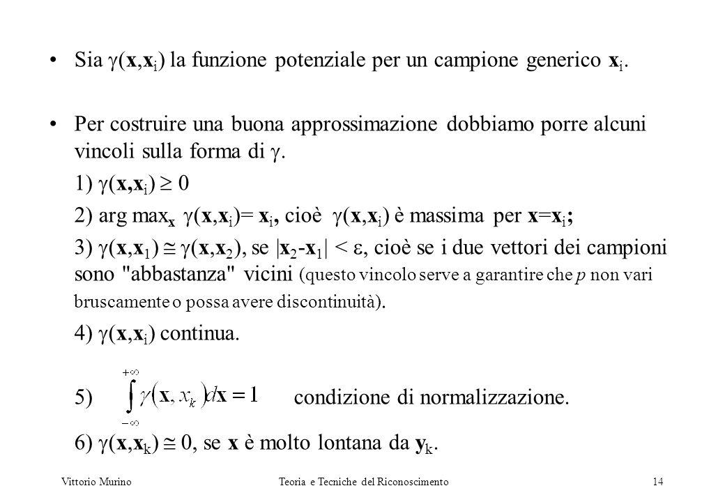 Vittorio MurinoTeoria e Tecniche del Riconoscimento14 Sia (x,x i ) la funzione potenziale per un campione generico x i. Per costruire una buona appros