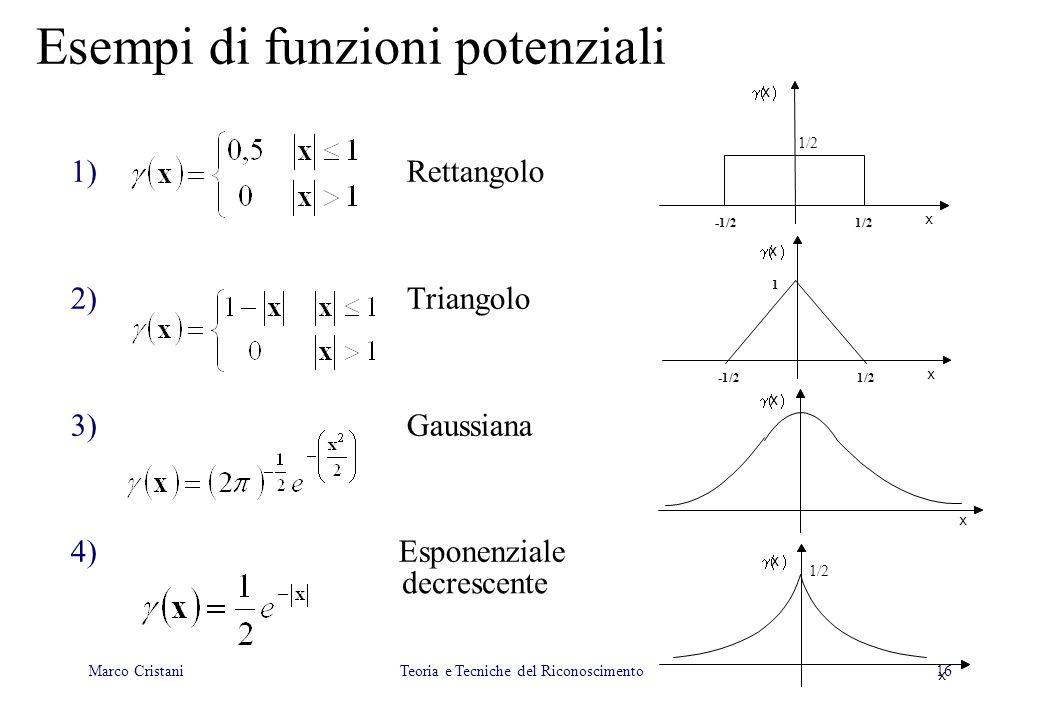 16 1) Rettangolo 2) Triangolo 3) Gaussiana 4) Esponenziale Esempi di funzioni potenziali x -1/21/2 x 1/2 1 x -1/21/2 x x x x x 1/2 decrescente Marco C