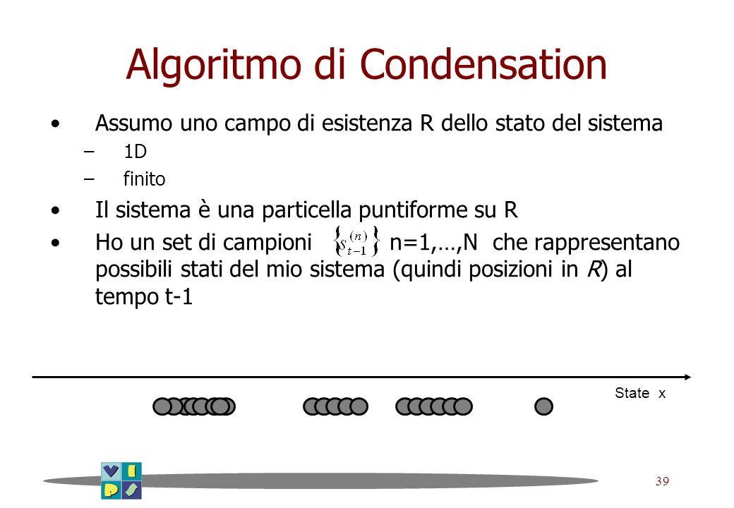39 Algoritmo di Condensation Assumo uno campo di esistenza R dello stato del sistema –1D –finito Il sistema è una particella puntiforme su R Ho un set