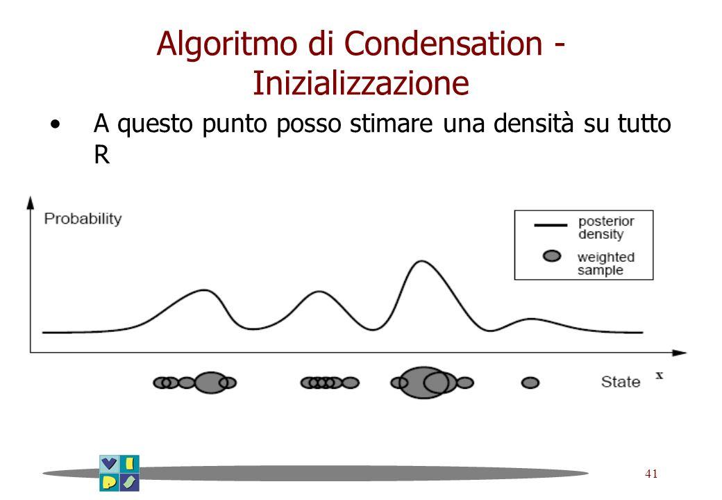 41 Algoritmo di Condensation - Inizializzazione A questo punto posso stimare una densità su tutto R
