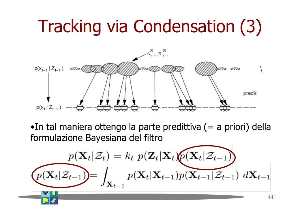 44 Tracking via Condensation (3) In tal maniera ottengo la parte predittiva (= a priori) della formulazione Bayesiana del filtro