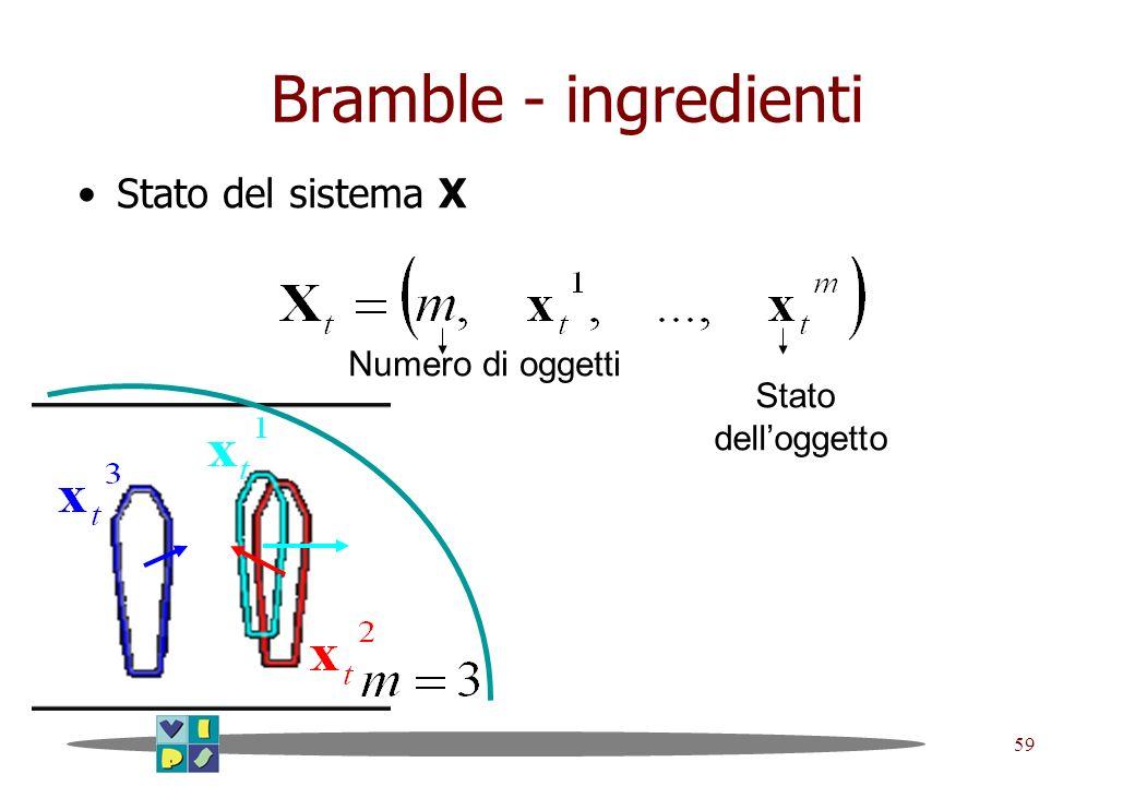 59 Bramble - ingredienti Stato del sistema X Numero di oggetti Stato delloggetto