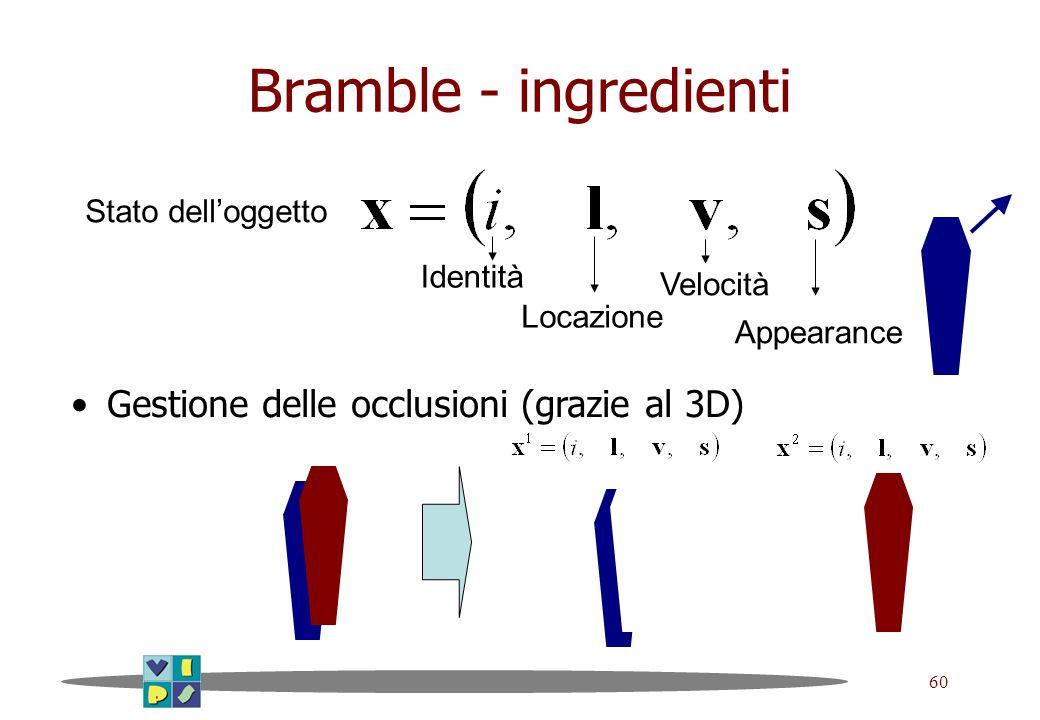 60 Bramble - ingredienti Identità Locazione Velocità Appearance Stato delloggetto Gestione delle occlusioni (grazie al 3D)