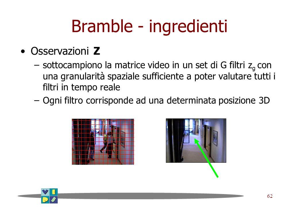 62 Bramble - ingredienti Osservazioni Z –sottocampiono la matrice video in un set di G filtri z g con una granularità spaziale sufficiente a poter val