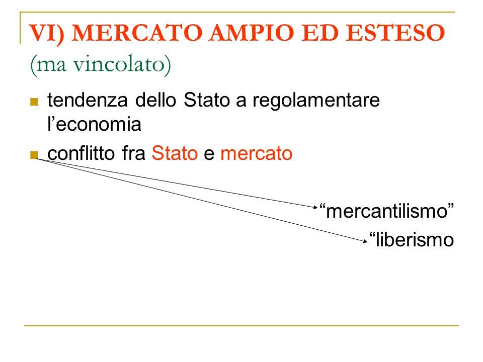 VI) MERCATO AMPIO ED ESTESO (ma vincolato) tendenza dello Stato a regolamentare leconomia conflitto fra Stato e mercato mercantilismo liberismo