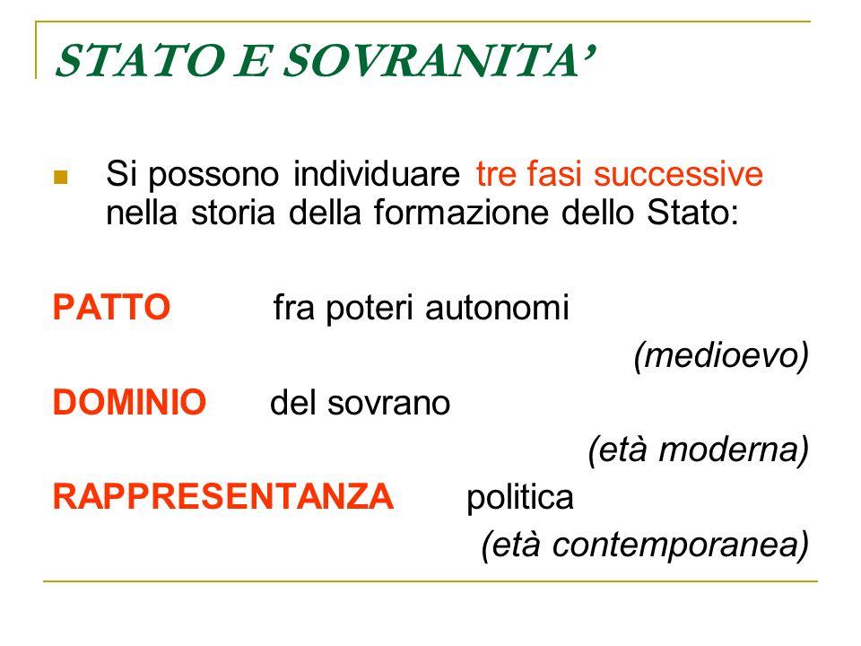 STATO E SOVRANITA Si possono individuare tre fasi successive nella storia della formazione dello Stato: PATTO fra poteri autonomi (medioevo) DOMINIO d