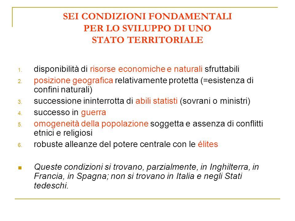 SEI CONDIZIONI FONDAMENTALI PER LO SVILUPPO DI UNO STATO TERRITORIALE 1. disponibilità di risorse economiche e naturali sfruttabili 2. posizione geogr