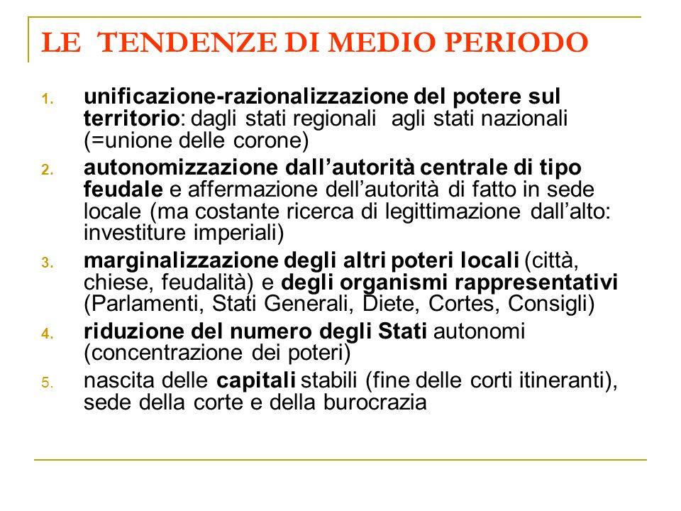 LE TENDENZE DI MEDIO PERIODO 1.
