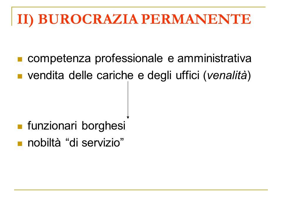 II) BUROCRAZIA PERMANENTE competenza professionale e amministrativa vendita delle cariche e degli uffici (venalità) funzionari borghesi nobiltà di ser