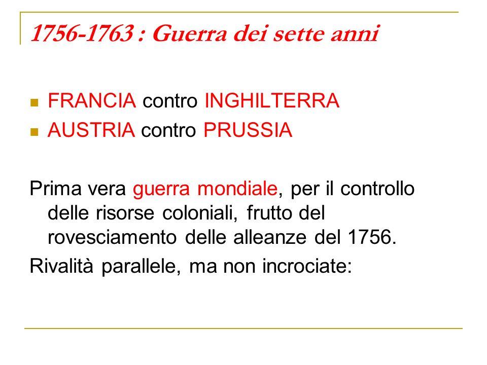 1756-1763 : Guerra dei sette anni FRANCIA contro INGHILTERRA AUSTRIA contro PRUSSIA Prima vera guerra mondiale, per il controllo delle risorse coloniali, frutto del rovesciamento delle alleanze del 1756.