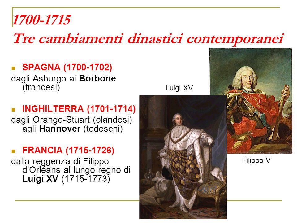 1700-1715 Tre cambiamenti dinastici contemporanei SPAGNA (1700-1702) dagli Asburgo ai Borbone (francesi) INGHILTERRA (1701-1714) dagli Orange-Stuart (olandesi) agli Hannover (tedeschi) FRANCIA (1715-1726) dalla reggenza di Filippo dOrléans al lungo regno di Luigi XV (1715-1773) Filippo V Luigi XV